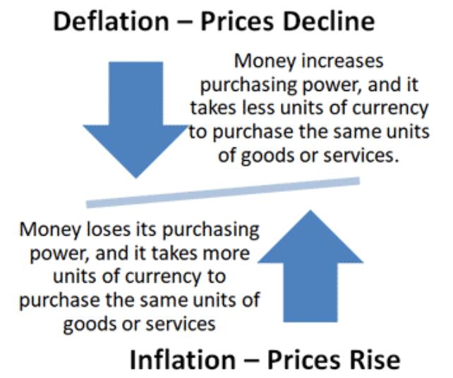 Perché la banca centrale controlla i tassi