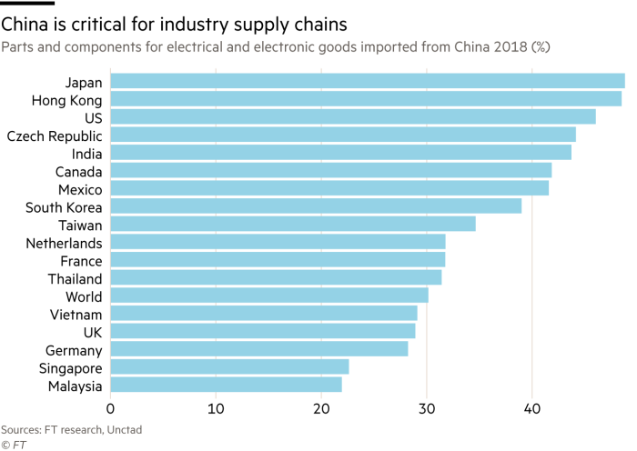 cinese quarantena economia