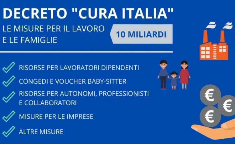 decreto-cura-italia-760x390-1
