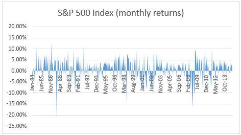 crisi s&P