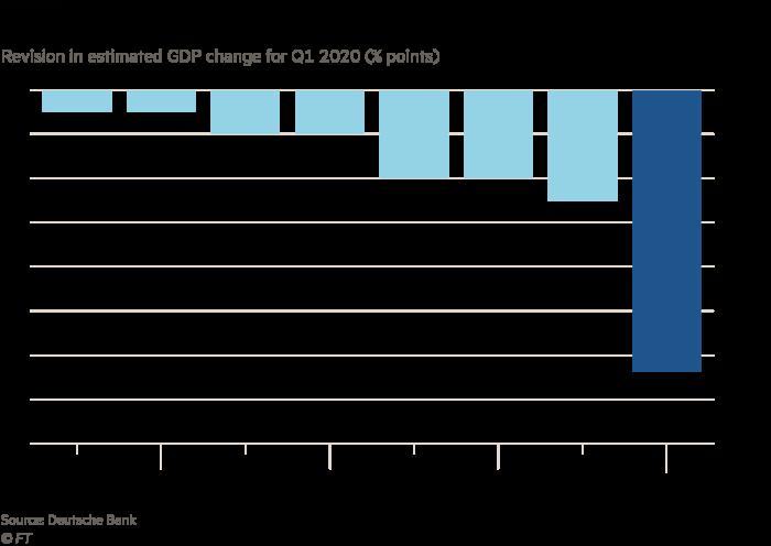 quarantena economia cinese pil mondiale