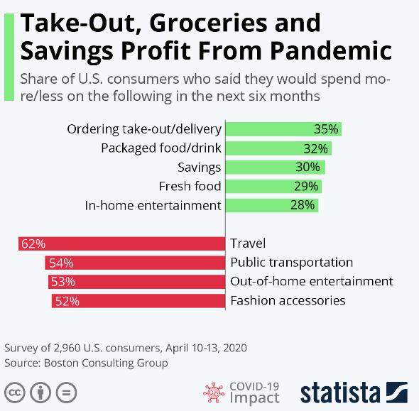 consumi etf 2020