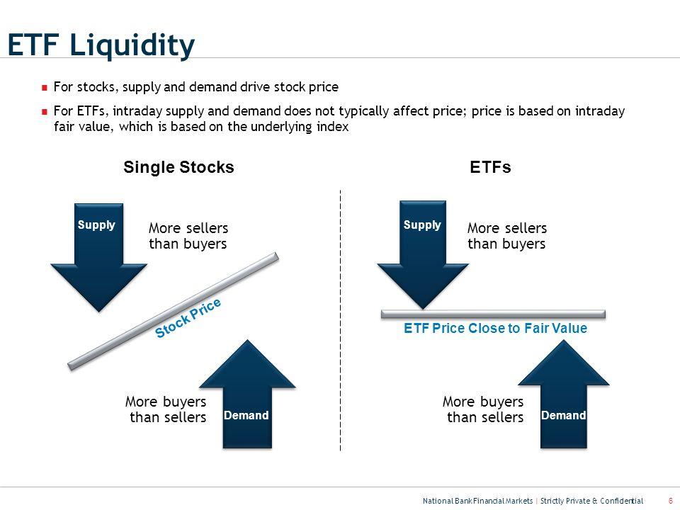 investire in ETF liquidità