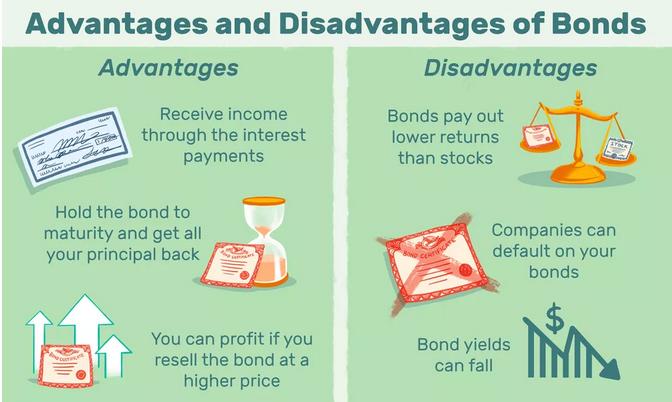 obbligazioni investire oggi
