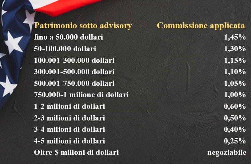 consulenza finanziaria italia usa