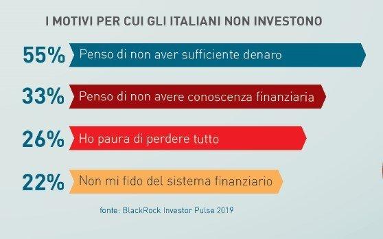 motivi investire in ETF