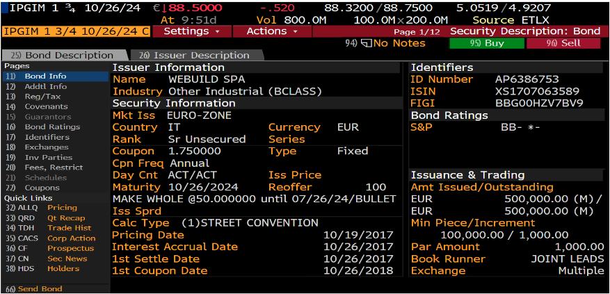 tasso fisso obbligazioni