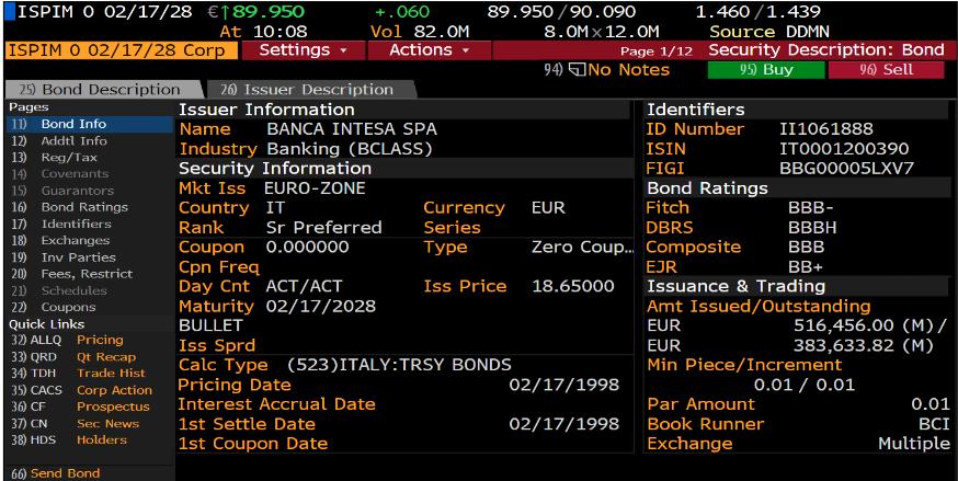 Obbligazioni zero coupon