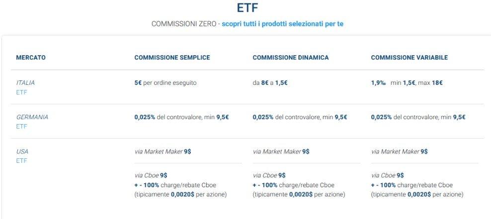 directa broker ETF migliore